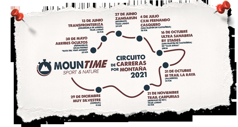 Circuito de Carreras por Montaña 2021
